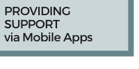 Providing Support via Mobile Applications